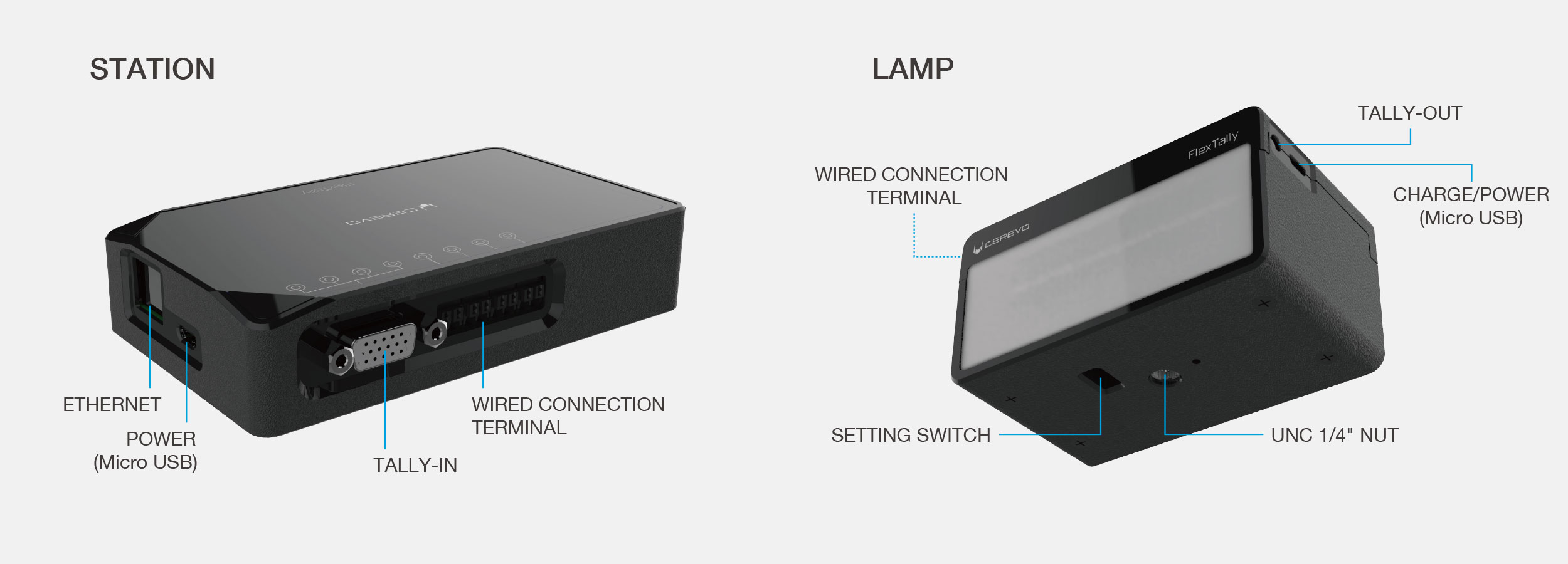 FlexTally - Wireless tally lamp system | Cerevo